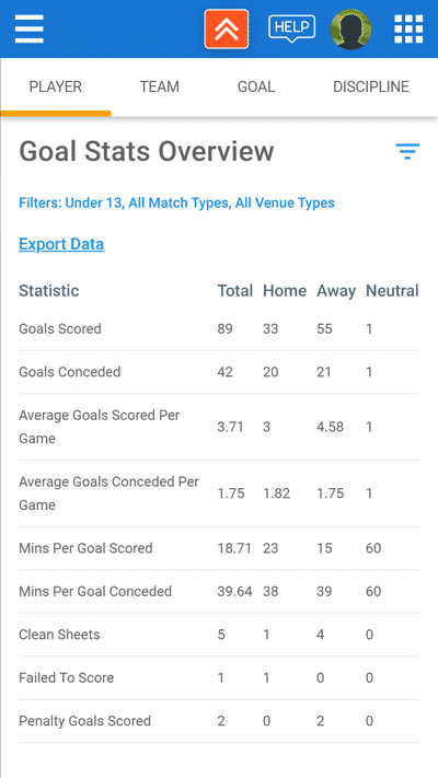Screenshot of TeamStats : Goal Stats Overview Mobile?a=1