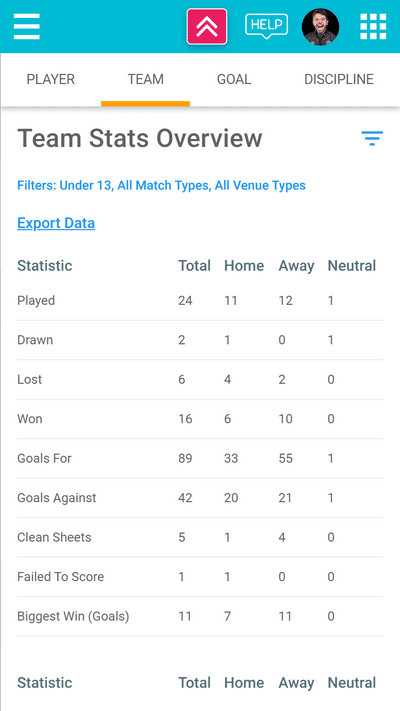 Screenshot of TeamStats : Stats Team Overview Mobile