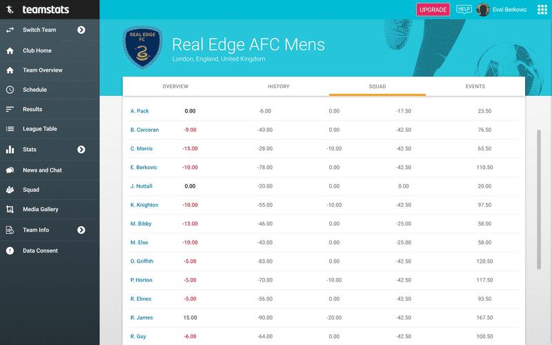 Screenshot of TeamStats : Finances Squad Desktop